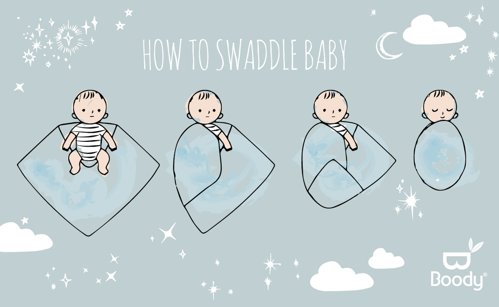 How To Swaddle A Baby With A Muslin Wrap?